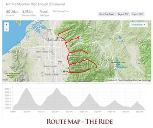 Route Map - The Ride